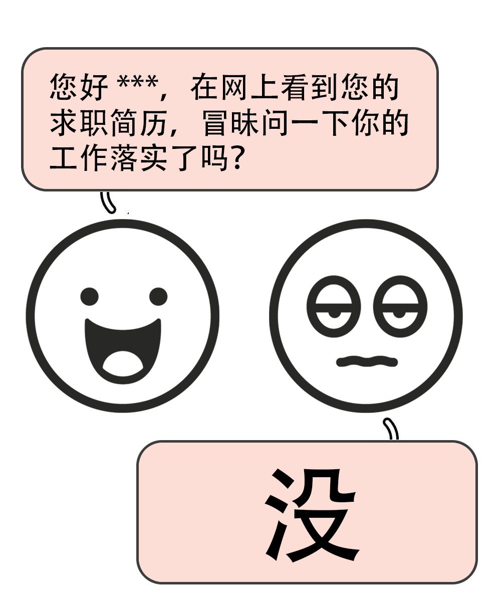 无奈HR招聘漫画系列